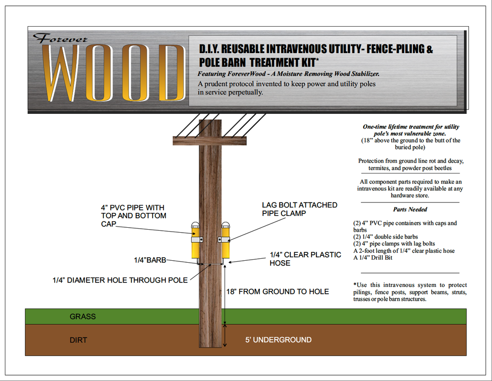 Non-Toxic Wood Treat For Utility Poles.png