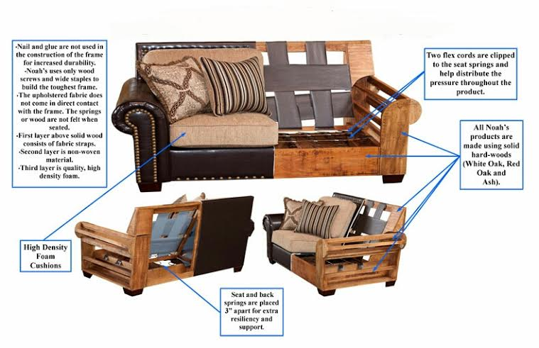 Texas Wholesale Furniture is best reflected in it's traditional and modern, handcrafted, upholstered furniture line.  Whether you are looking for a sectional or an individual piece, Texas wholesale Furniture has the solution for you.  The various styles and fabrics are constantly being updated to keep up with market trends and keep your house looking great!