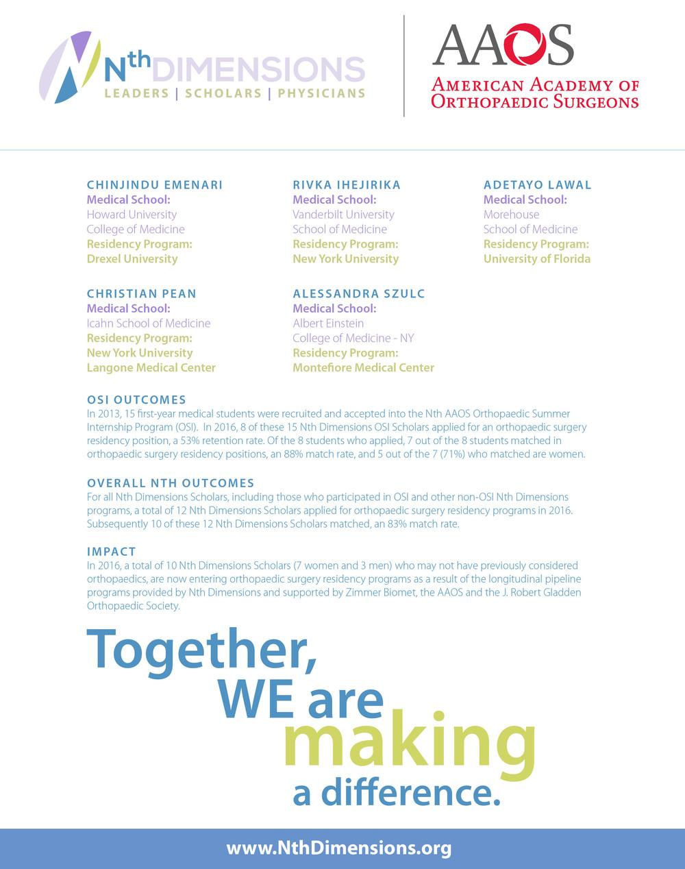 Nth 2016 Scholars-OSI NTH Match Sheet-2.jpg