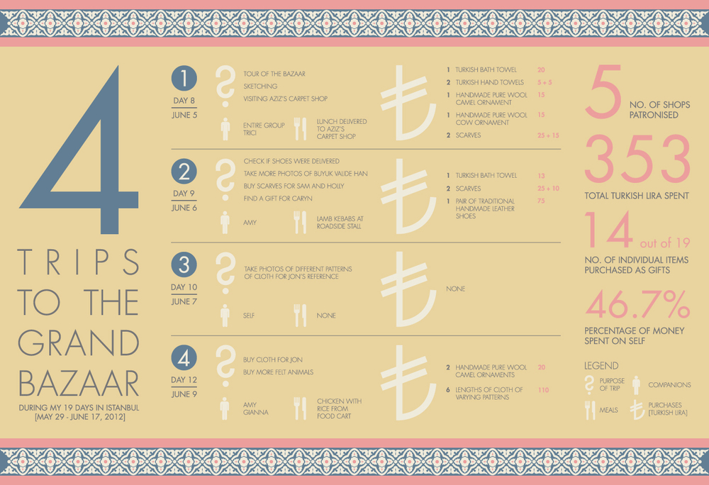 Istanbul-Infographic---Grand-Bazaar.jpg