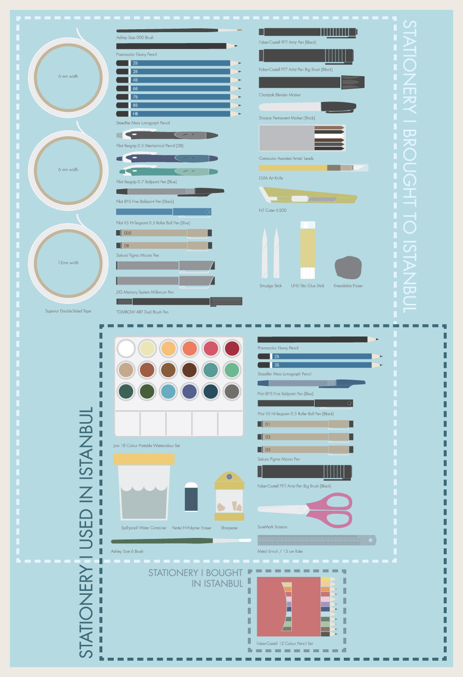 Istanbul-Infographic---Stationery.jpg