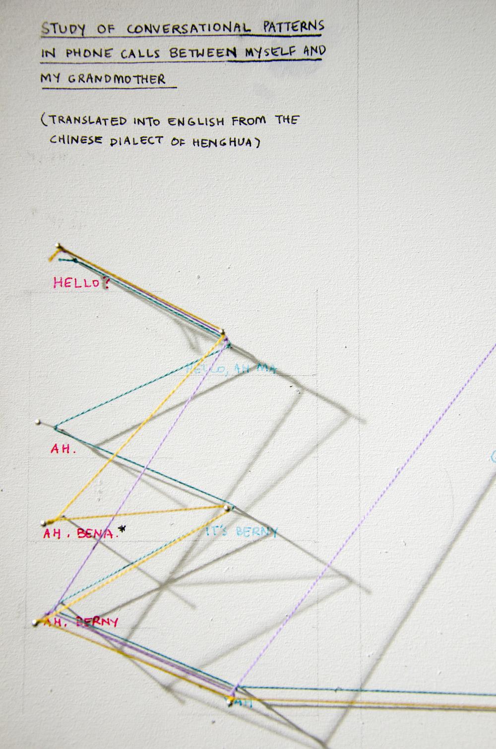 Study of Conversational Patterns_03.jpg