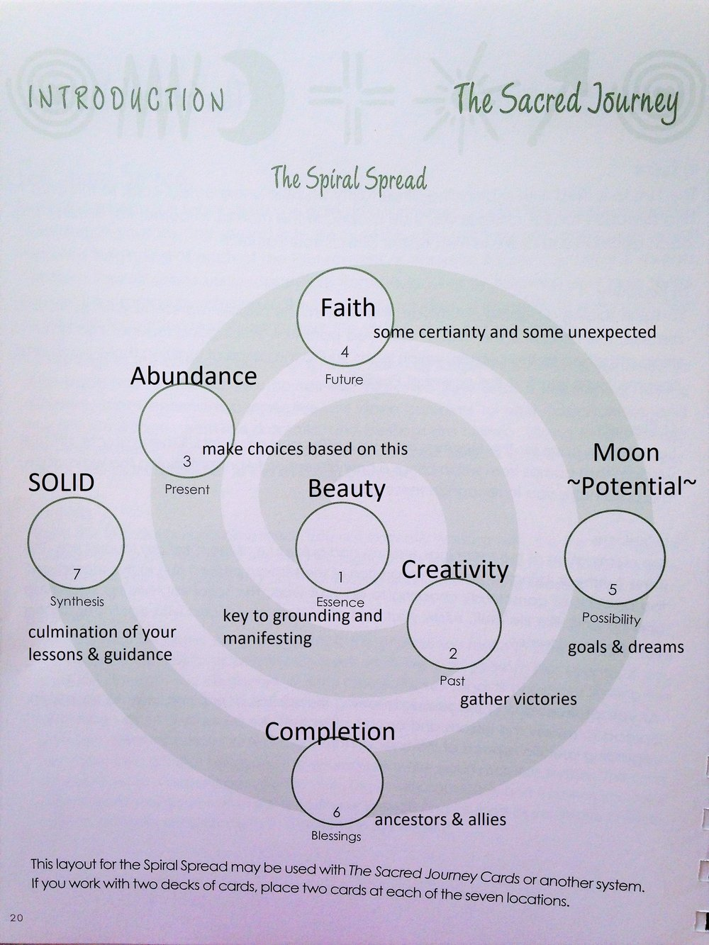 Summer Solstice Spread from Sacred Journey with N.O.W oracle cards. June 2017