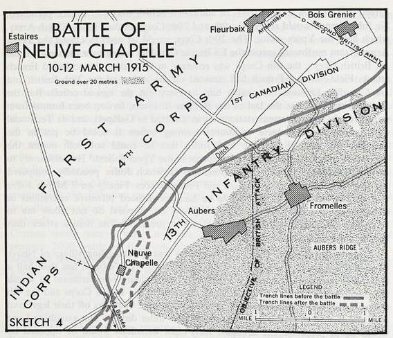 Battle of Neuve Chapelle