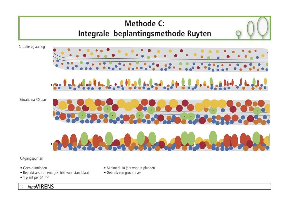 Beplantingsplan Nijkerk 24092012-1.jpg