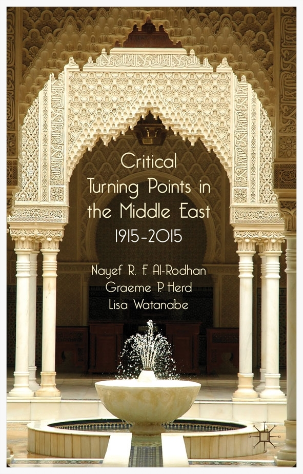 Copy of CRITICAL TURNING POINTS IN THE MIDDLE EAST: 1915 - 2015
