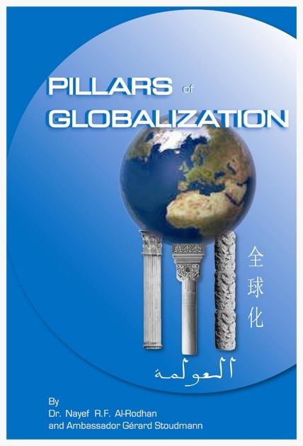 Copy of PILLARS OF GLOBALIZATION