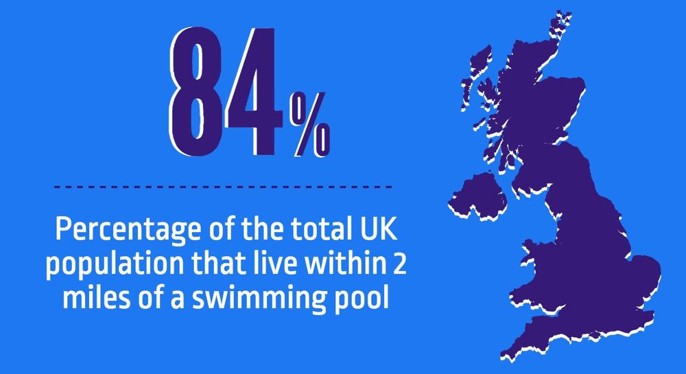2017 State of the UK Swimming  Industry Report