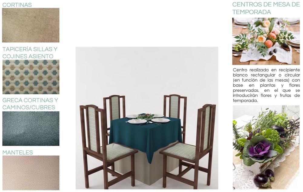 emmme studio_estilismo para CCE_textiles mesas.jpg