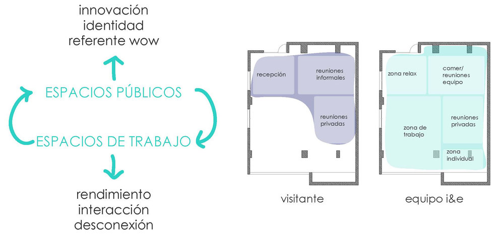 emmme studio blog desde babia living lab UPM sectorización.jpg