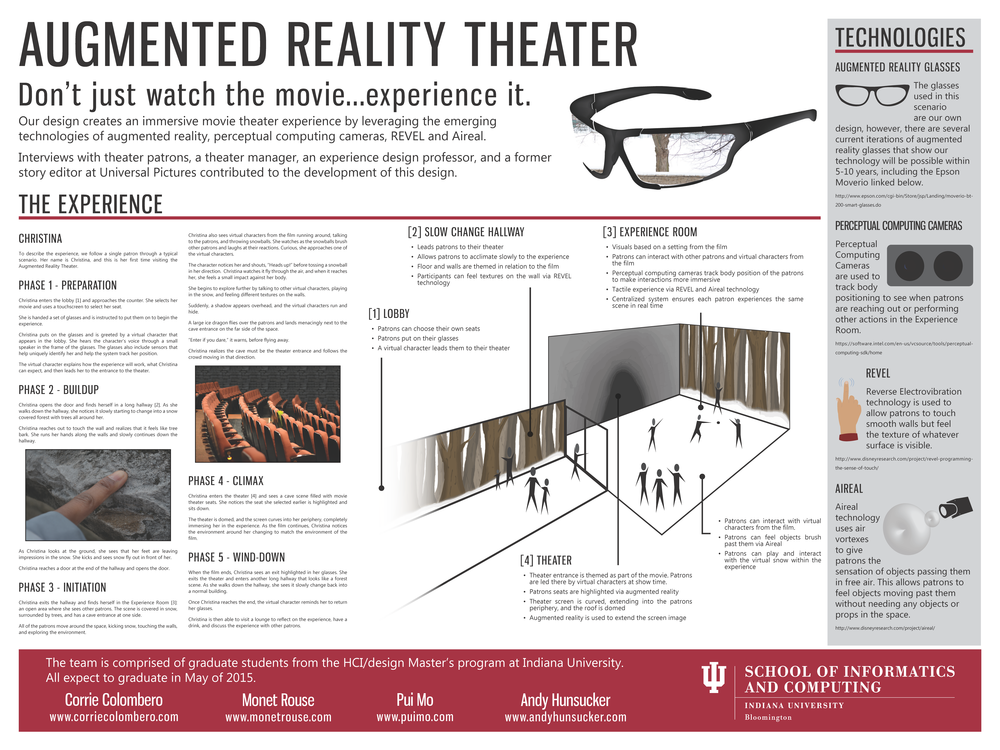 Augmented Reality Theater SIGGRAPH 2014 Poster  Downloadable PDF