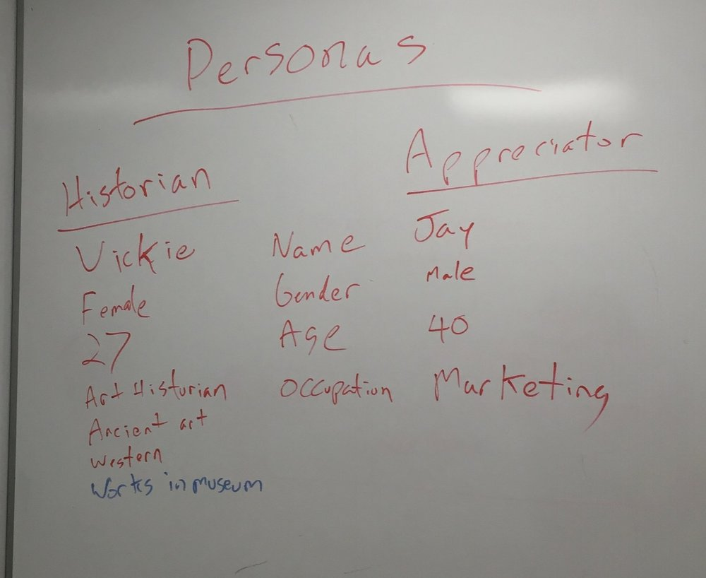 Working out personas from the perspective of art historians and art appreciators