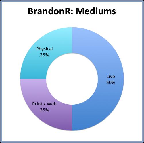 BrandonR- Mediums.png