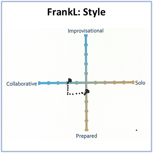 FrankL- Style.png