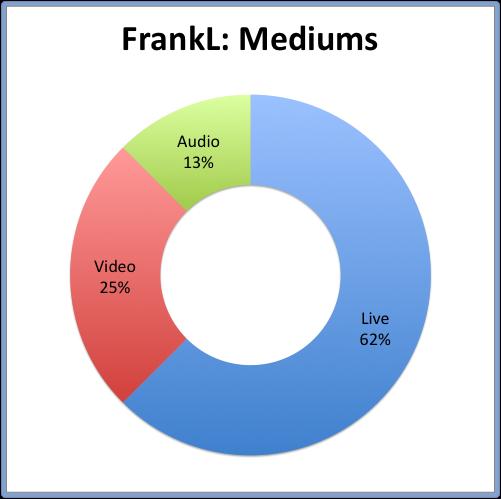 FrankL- Mediums.png