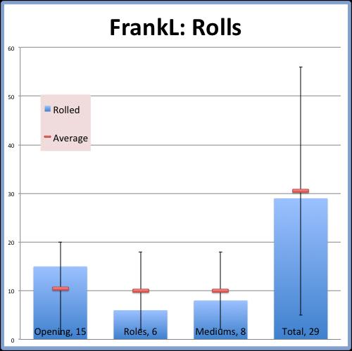 FrankL- Rolls.png
