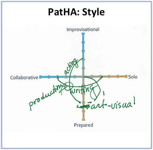 PatHA: Style