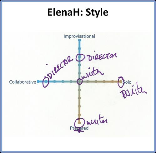 ElenaH: Style