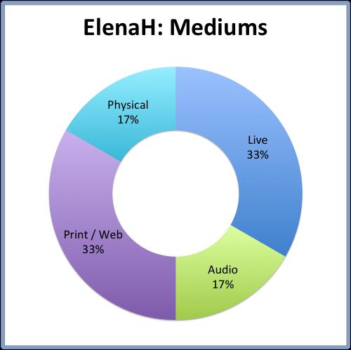ElenaH- Mediums.png