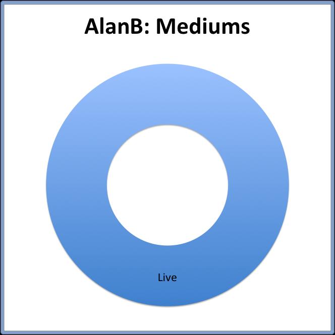 AlanB- Mediums.png