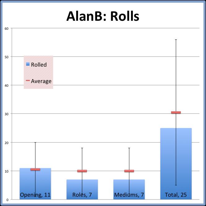 AlanB- Rolls.png
