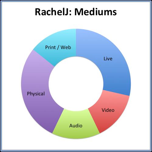 RachelJ- Mediums.png
