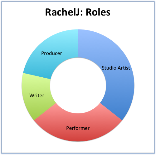 RachelJ- Roles.png
