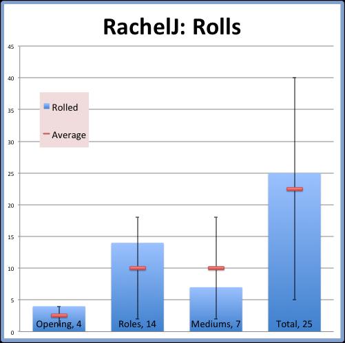 RachelJ- Rolls.png