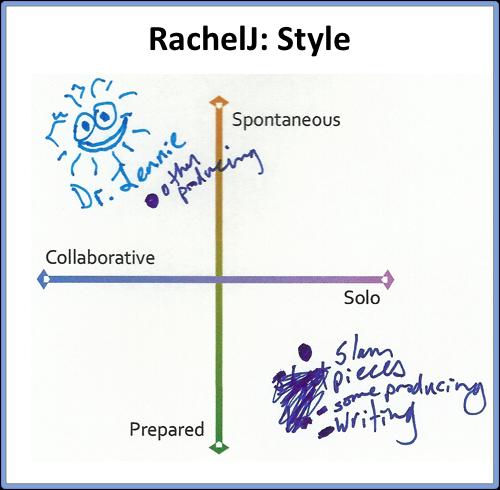 RachelJ- Style.png
