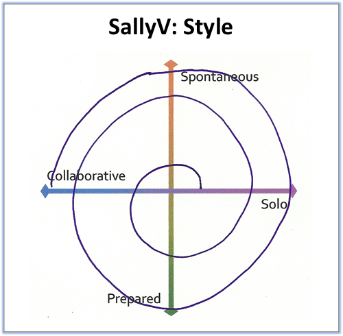 SallyV- Style.png