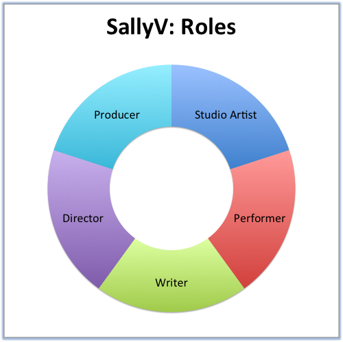 SallyV- Roles.png