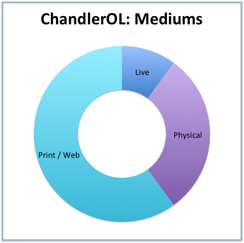 ChandlerOL- Mediums.png