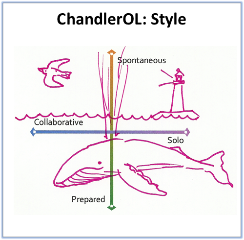 ChandlerOL- Style.png