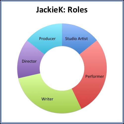 JackieK- Roles.png