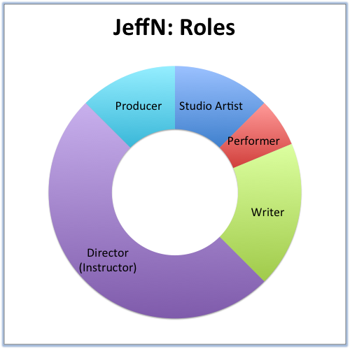 JeffN- Roles.png