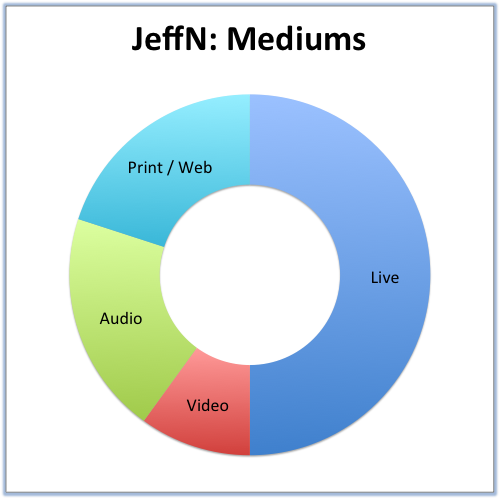JeffN- Mediums.png