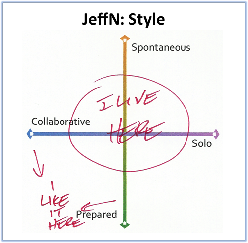 JeffN- Style.png