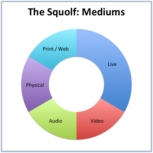 The Squolf- Mediums.png