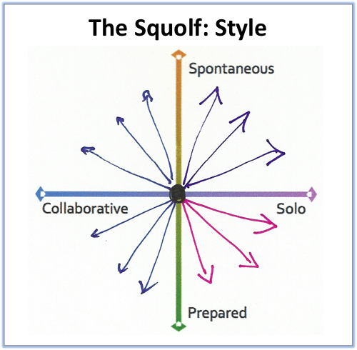 The Squolf- Style.png