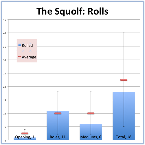 The Squolf- Rolls.png