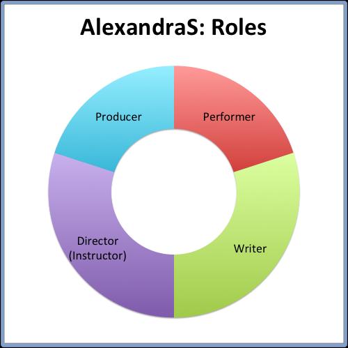 AlexS- Roles.png