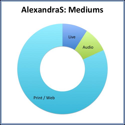AlexS- Mediums.png