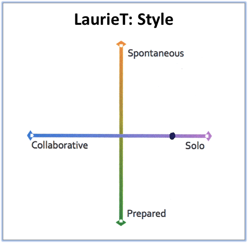 LaurieT- Style.png