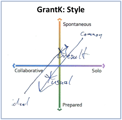 GrantK- Style.png