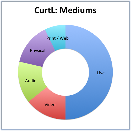 CurtL- Mediums.png