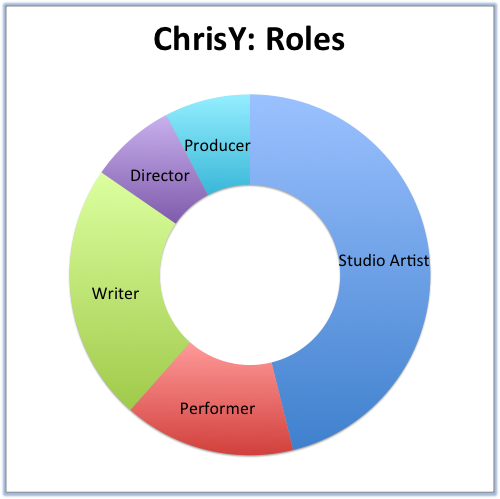 ChrisY- Roles.png