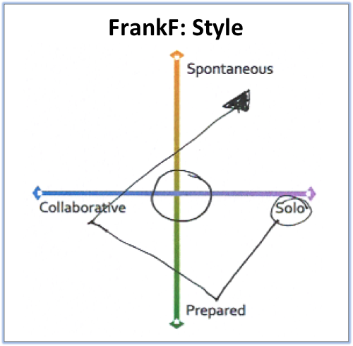 FrankF- Style.png
