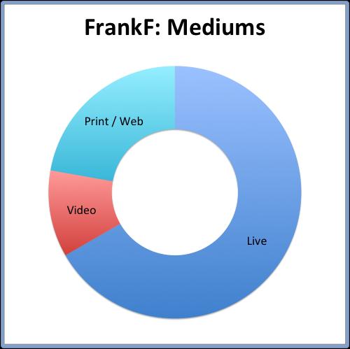FrankF- Mediums.png