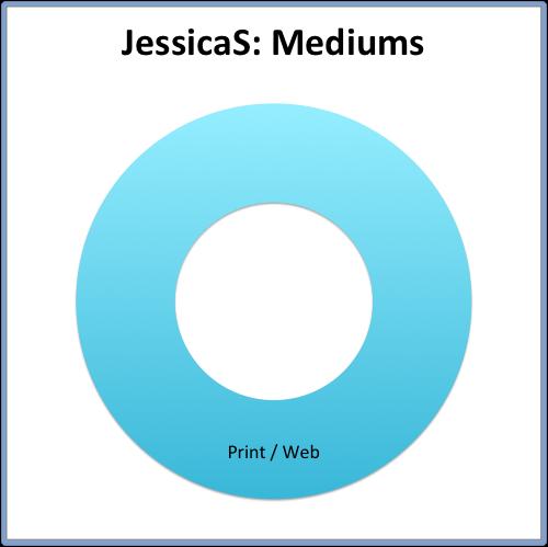 JessicaS- Mediums.png