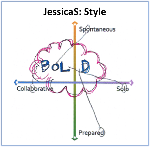 JessicaS- Style.png